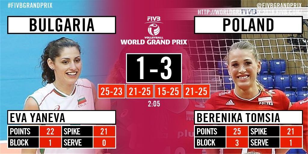 България се прости с възможността за финал.