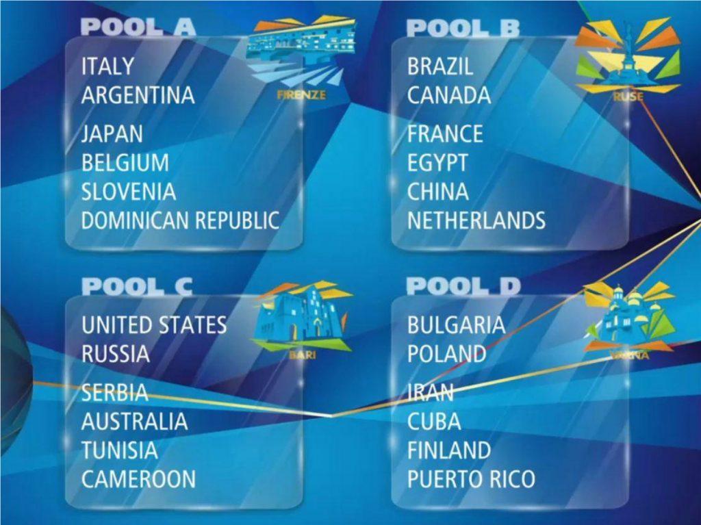 Световно първенство Италия- България 2018