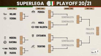 Суперлига на Италия – програма за плейофите!